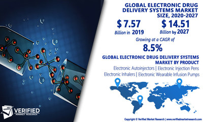 Electronic_Drugs_Delivery_Systems_Market