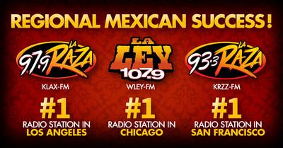"Regional Mexican Success! Spanish Broadcasting System Radio Ratings Explode Across the WEST COAST; ""La Raza's"", ""Mega's"" and ""La Ley's"" Formats Fuel Phenomenal Growth"