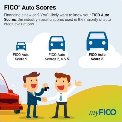 Most auto lenders pull FICO Auto Scores, an industry-specific version of the FICO Score.