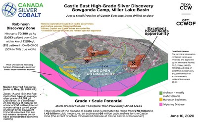 Castle East In Perspective (CNW Group/Canada Silver Cobalt Works Inc.)