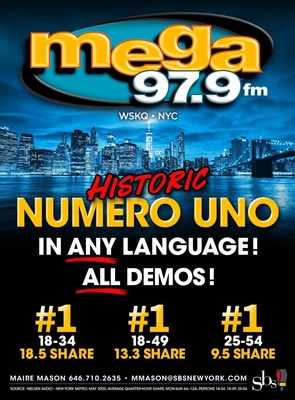 Epic! MEGA 97.9FM (WSKQ-FM) Ranks No.1 in New York, in any Language & All Demos