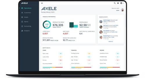 The affordable Axele platform brings the best of predictive analytics for small to medium sized FTL carriers.