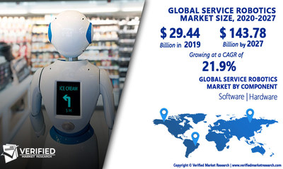 Service_Robotics_Market