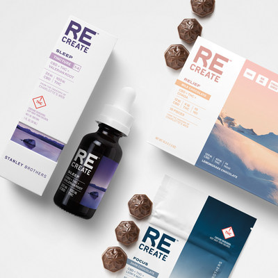 ReCreate's launch formulations include chocolates and tinctures designed for specific desired states of well-being.