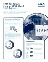 Infographic: how COVID-19 affects consumer willingness to shop small businesses