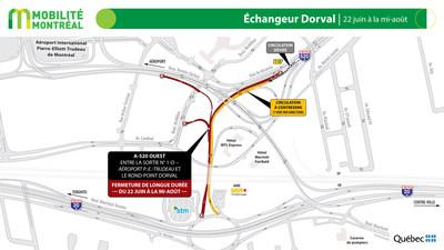 Échangeur Dorval - Fermetures de longue durée du 22 juin jusqu'à la mi-août (Groupe CNW/Ministère des Transports)
