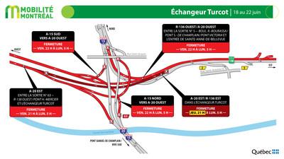 Échangeur Turcot, fin de semaine du 19 juin (Groupe CNW/Ministère des Transports)