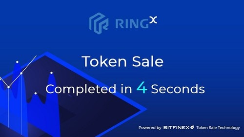 RINGX, First Autonomous Token Sale Powered by Bitfinex's Technology, Completes Sale in 4 Seconds