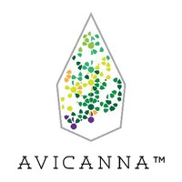 Logo: Avicanna Inc. (CNW Group/Avicanna Inc.)