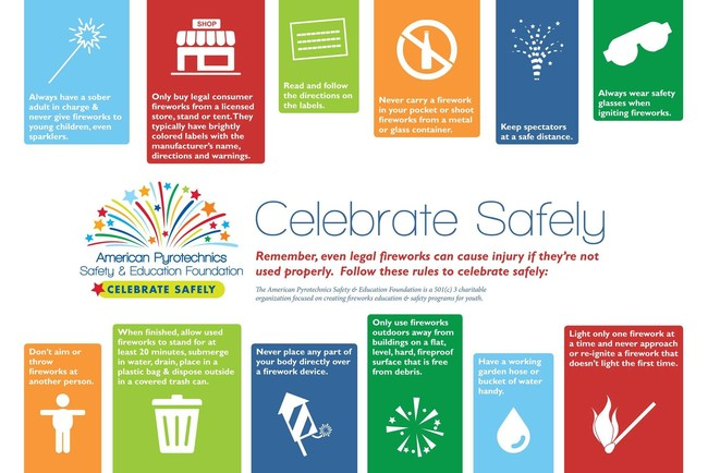 Consumer Fireworks Safety Tips