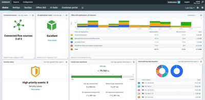 Flowmon 11 Dashboard; Network Performance Monitoring and Diagnostics