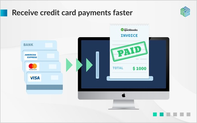 Enable online payments for your business