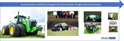 "Concept of the transition in the size, weight, speed, and shape of agricultural vehicles. To learn more visit ""Agricultural Robots, Drones, and AI: 2020-2040: Technologies, Markets, and Players"". www.IDTechEx.com/Agri"