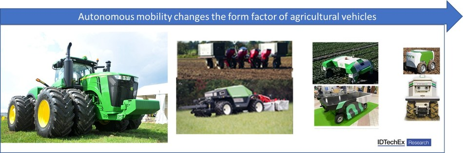"""Concept of the transition in the size, weight, speed, and shape of agricultural vehicles. To learn more visit """"Agricultural Robots, Drones, and AI: 2020-2040: Technologies, Markets, and Players"""". www.IDTechEx.com/Agri (PRNewsfoto/IDTechEx)"""