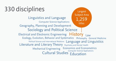 330 disciplines and subject areas covered
