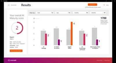 Avanade AI Maturity assessment tool