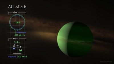 Représentation artistique d'AU Mic b, dont la taille est similaire à celle de Neptune, mais qui est possiblement plus massive (au plus 3,4 fois celle de Neptune, d'après les observations faites au sol avec la méthode de vitesse radiale).  Source : Goddard Space Flight Centre de la NASA/Chris Smith (USRA). (Groupe CNW/Espace pour la vie)