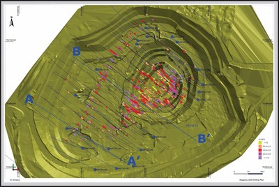 Figure 2.  Plan view of the Akwasiso pit showing intercepts from past drilling and location of current drill holes (blue dots and drill traces).  Mineralization occurs as veins and stockwork along the margin and within the central granite as well as shear-hosted mineralization along the northwest margin. (CNW Group/Galiano Gold Inc.)