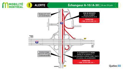 A10 ouest à la sortie 11 (A30), fin de semaine du 26 juin (Groupe CNW/Ministère des Transports)