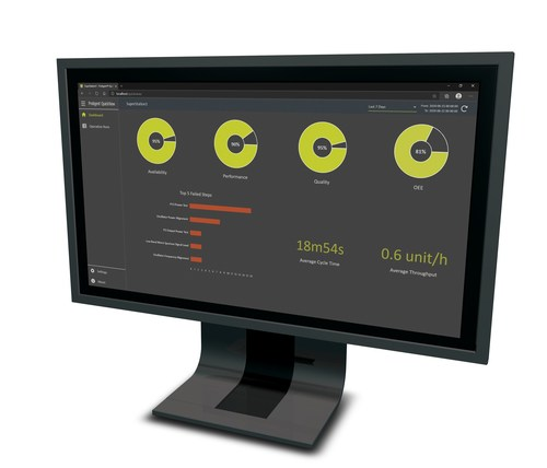 Proligent QuickView offers Better Data Management for Every Test Setup