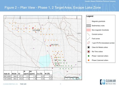 Figure 2: Plan View of Phase 1, 2 Drilling on the Escape Lake Mineralized Conduit Trend (CNW Group/Clean Air Metals Inc.)
