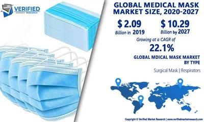 Medical_Mask_Market