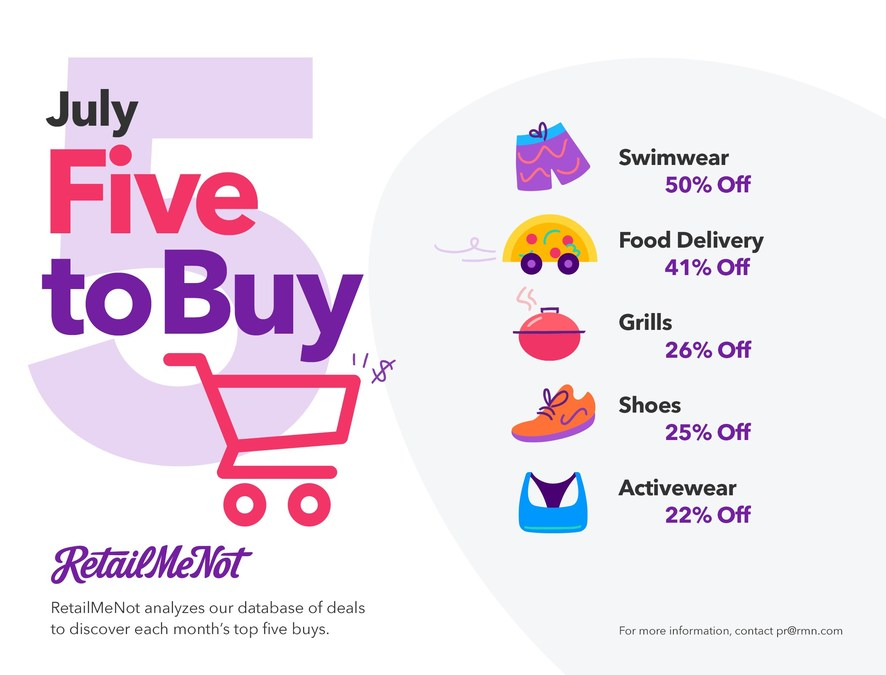 Retailmenot S Five To Buy In July