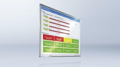 R & S AVQA KPI Dashboard (PRNewsfoto/Voipfuture)