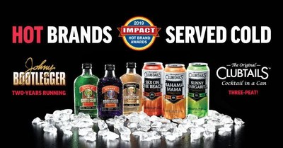 Geloso Beverage Group announces 2019 Impact Hot Brand Award, naming them Hot Brand Award winners for the third year in a row