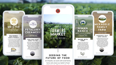 The Chipotle Virtual Farmers' Market, powered by Shopify, allows farmers in the Chipotle supply chain to launch improved versions of their own eCommerce websites. Through individualized online marketplaces, Chipotle suppliers will be able to sell meat, dairy and grain products, and other items directly to consumers across the country.