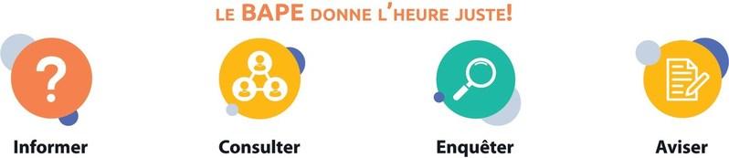 Le BAPE donne l'heure juste! (Groupe CNW/Bureau d'audiences publiques sur l'environnement)