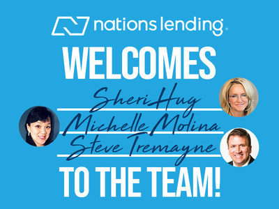 Nations Lending is proud to welcome Senior Sales Recruiters Sheri Hug, Michelle Molina and Steve Tremayne, continuing the company's recent string of expansion.