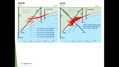Exhibit 2. 'Before' and 'After' Cross-Sections of Recent Drilling at Carrickittle Prospect, PG West Project (CNW Group/Group Eleven Resources Corp.)