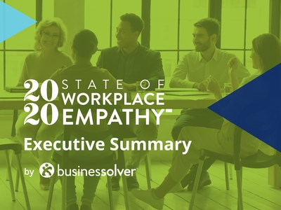Businessolver's fifth State of Workplace Empathy study shows a persistent disconnect between leaders and employees while values-based benefits and empathetic approaches to well-being become increasingly important. (PRNewsfoto/Businessolver)