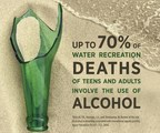 NIAAA: Risky Drinking Can Put a Chill on Your Summer Fun