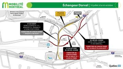Échangeur Dorval - Fermetures de longue durée dès le 14 juillet (Groupe CNW/Ministère des Transports)