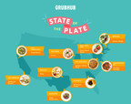 """Grubhub Releases Second Annual """"State of the Plate"""" Report"""