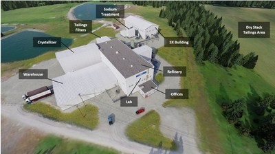 Site Rendering - Expanded Refinery (Labelled) (CNW Group/First Cobalt Corp.)