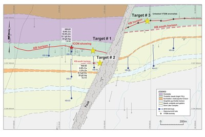 Figure 2. KB geological map showing localisation of Target #1, #2 and #3. (CNW Group/Yorbeau Resources Inc.)