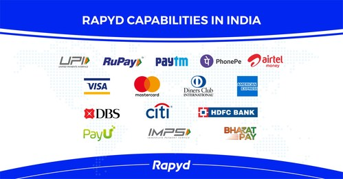 Rapyd Capabilities in India