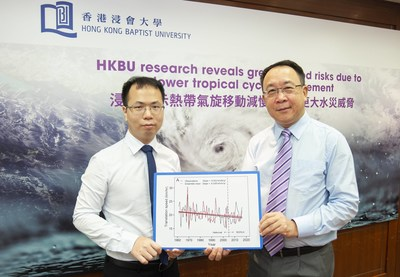 (Left) Dr Li Jianfeng, Assistant Professor of the Department of Geography at HKBU; (Right) Professor David Chen Yongqin, Professor of the School of Humanities and Social Science at CUHK-Shenzhen and the Department of Geography and Resource Management at CUHK, and key member of the research team