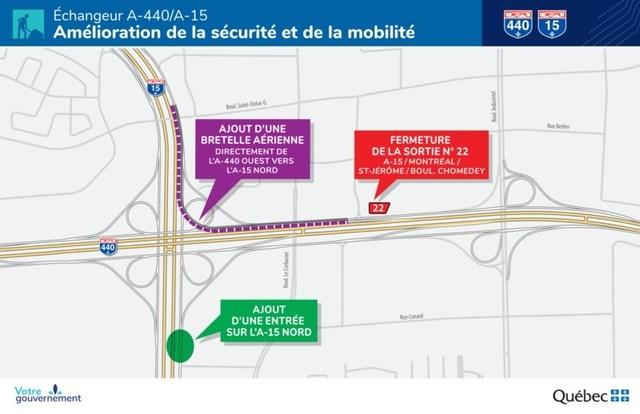 Améliorations de l'échangeur des autoroutes 440 et 15 (Groupe CNW/Ministère des Transports)
