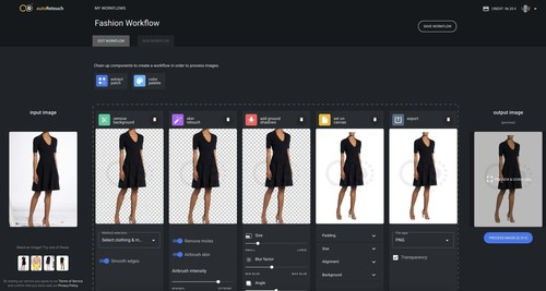 autoRetouch automates image editing for Fashion products end-to-end (PRNewsfoto/autoRetouch)