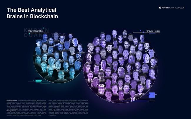Best Analytical Brains in Blockchain 2020