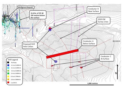 Figure 1. Quill Area Large Loop Transient EM Survey Modelled Maxwell Plates (CNW Group/Nickel Creek Platinum Corp.)