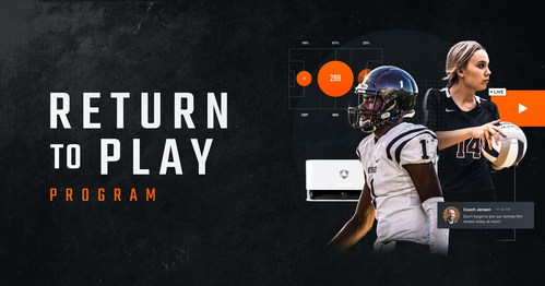 Hudl's Return to Play Program helps schools support all their teams and generate revenue from livestreams day one by upgrading their current subscription.