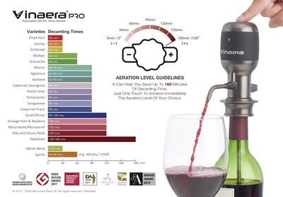 Vinaera Pro Adjustable Electric Wine Aerator, Award-Winning Innovative Design, Adjustable Aeration is Equivalent to Around 0-180 Minutes in a Glass Decanter, Just One Touch to Achieve Immediately the Aeration Level of Your Choice, Fits Most Common Bottle Shapes (From 0.75ml to 1.5L), Built-in Sediment Filter, Product Base