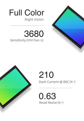 SC500AI specifications
