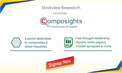 Stratview Research Launches 'Composights', an Industry Portal Offering Free Reports