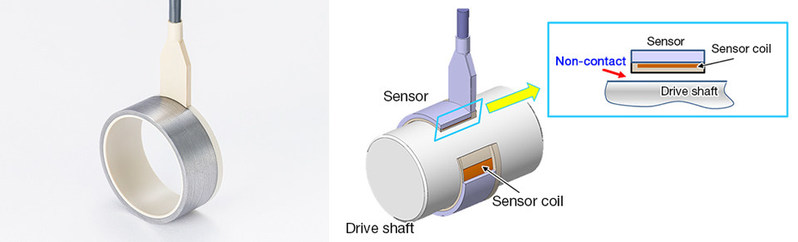 Newly Developed Non-Contact Torque Sensor for Drive Shafts in Motor Vehicles